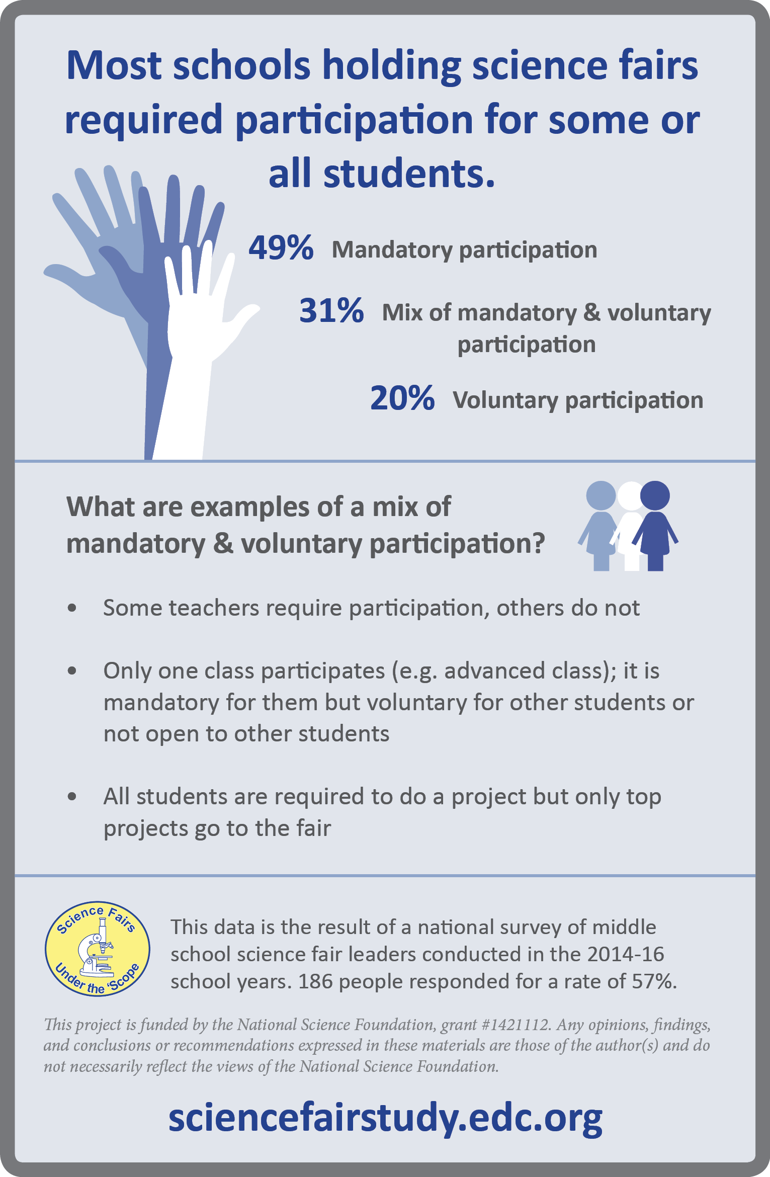 voluntary participation Voluntary, intentional, and deliberate mean done or brought about by choice voluntary is used of an act that results from freedom of will joining the club is voluntary it can also be used of an act that is controlled by the will blinking the.